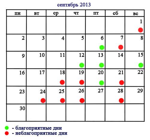 день в благоприятный ноябре знакомства для