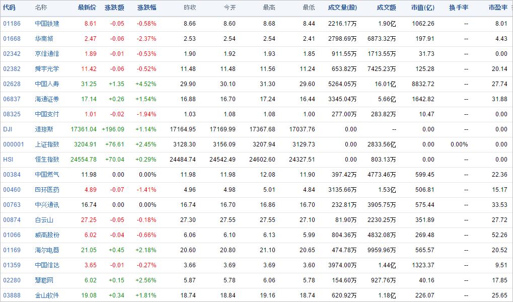 中国株コバンザメ投資ウォッチ銘柄watch20150203