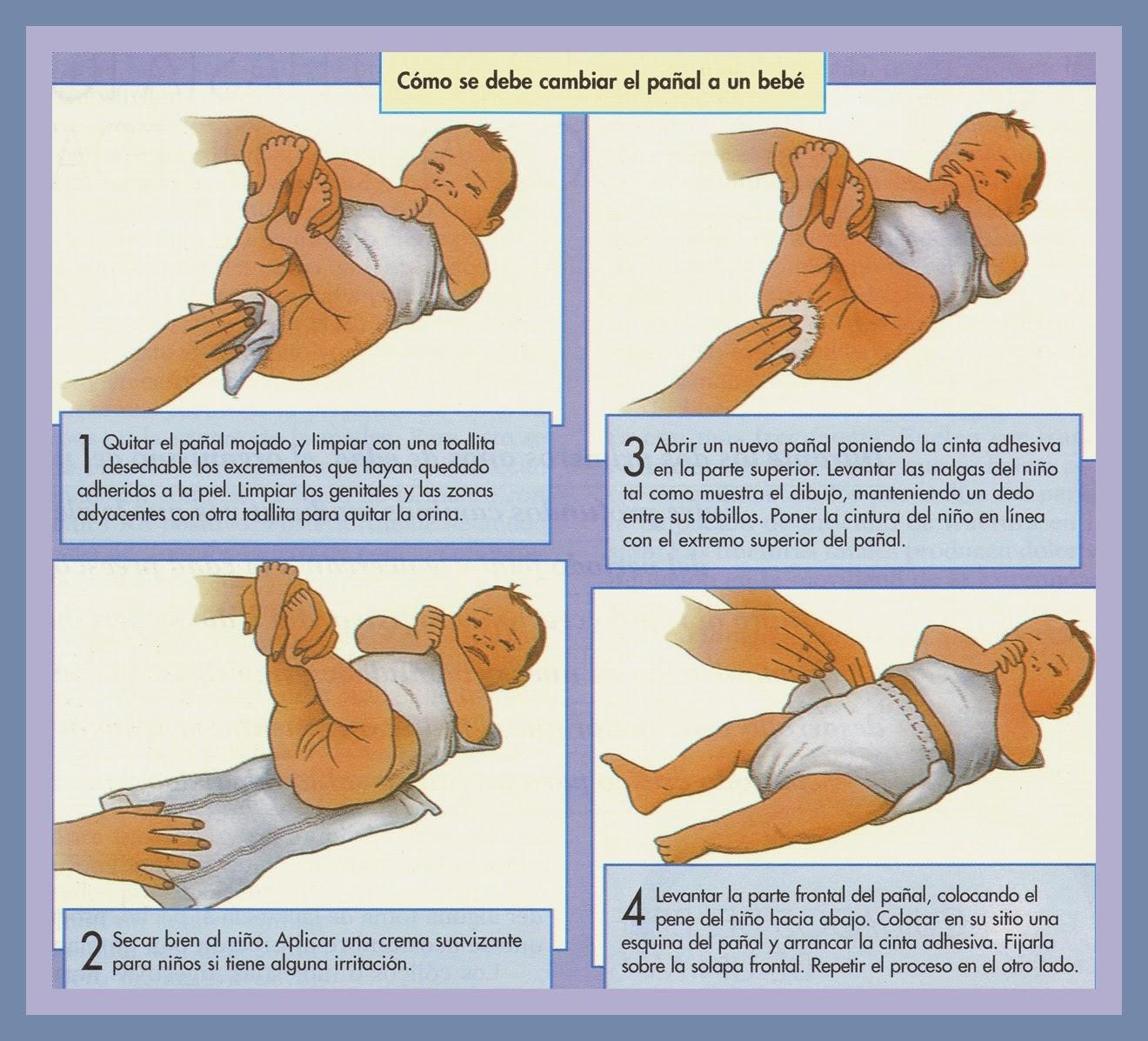 La psoriasis de la piel del cuerpo y la cabeza