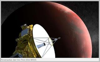 Profil Planet Pluto Lengkap