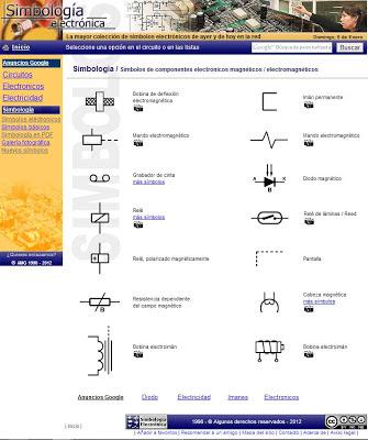 Símbolos de componentes electrónicos magnéticos