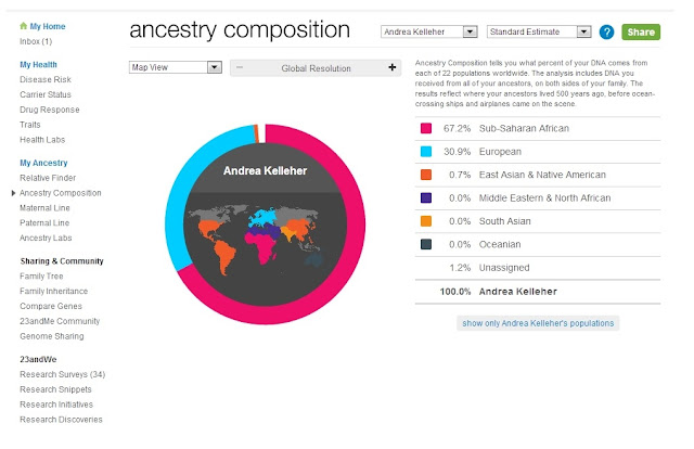 My 23andMe Results --How Did I Get Here? My Amazing Genealogy Journey