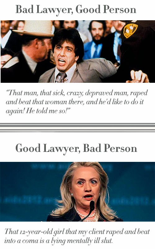 Friday Afternoon Roundup - The Innocence of Hillary