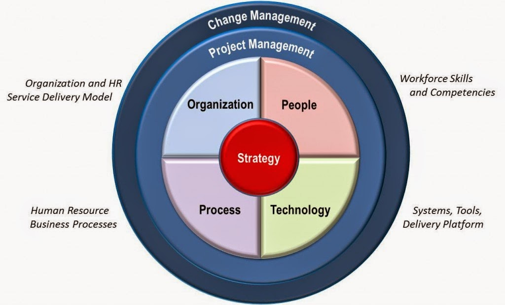 plastec strategic comp Zobrazte si profil uživatele chris m mitchell na linkedin, největší profesní komunitě na světě chris m má na svém profilu 14 pracovních příležitostí.