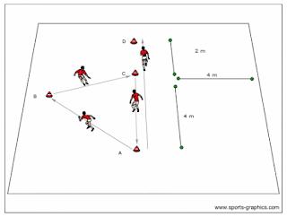 Cara Test Kondisi Fisik Atlet  Sepakbola Terbaru