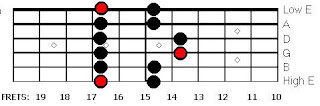 Pentatonic higher octave