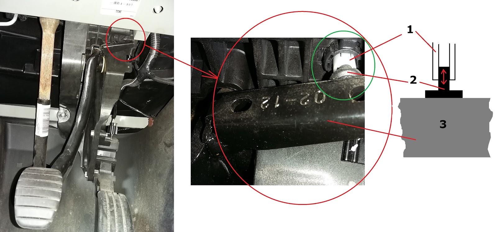 La vie en twizy comment r gler le contact de frein - Comment se couper le frein du gland ...