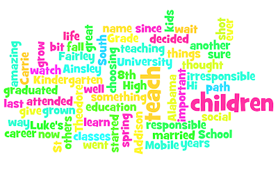 This is the wordle that UI created for my blog post #1!