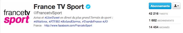 Compte Twitter de France TV Sport