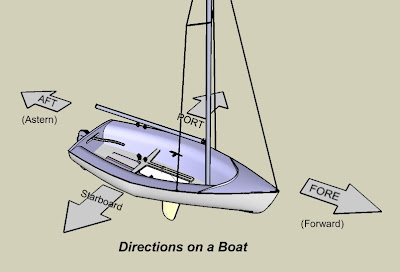 Nautical or Aviation terms?