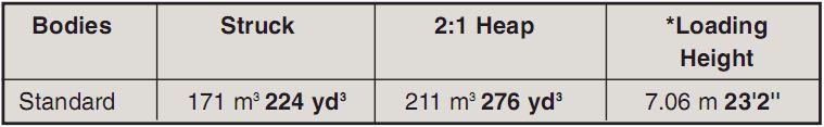 Haulpak Komatsu 930E-4SE DIMENSION