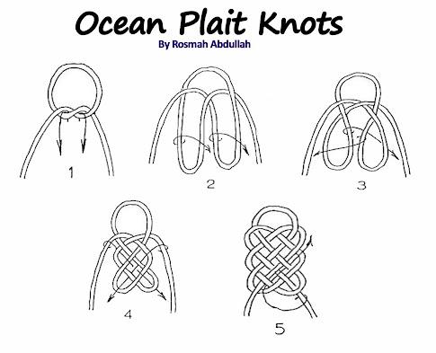 Ocean Plait Knots