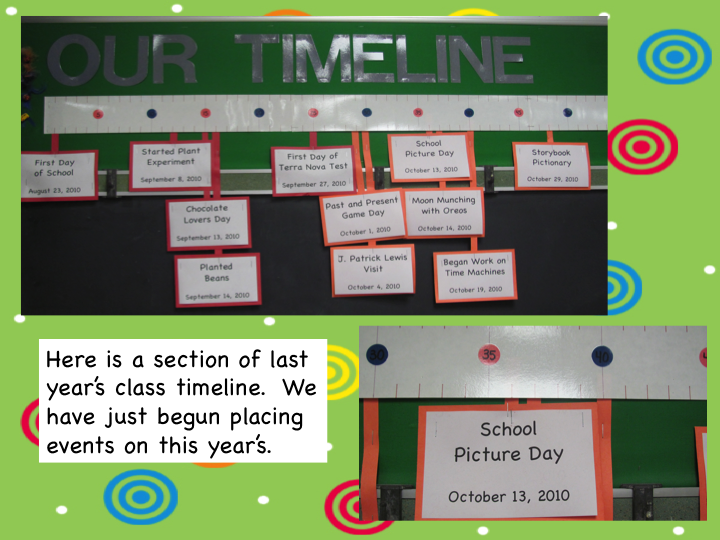Classroom Timeline Ideas ~ Busy bees classroom timeline