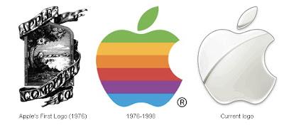 Todos os produtos da Apple em 38 segundos