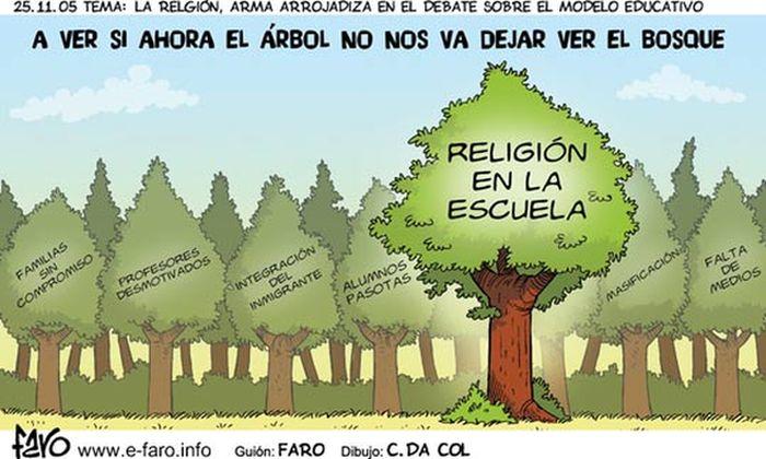 La vieja polémica de la religión en la escuela