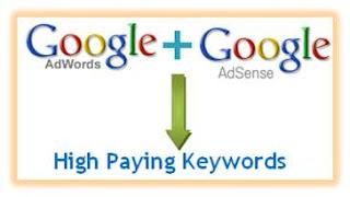 Pengertian HPK Pada Google Adsense