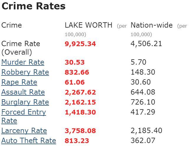 "2007: Let's walk down ""memory lane"". When Lake Worth was so very 'charming' & 'quaint'."