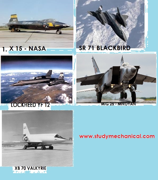 fastest fighter jet planes