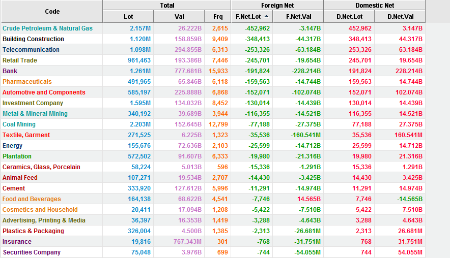 Outlook dan analisa saham harian 10 oktober 2014