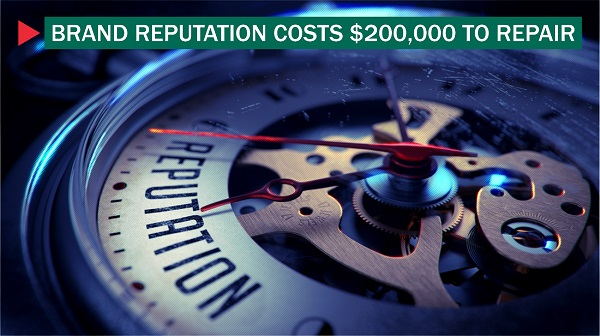 Reputation Costs