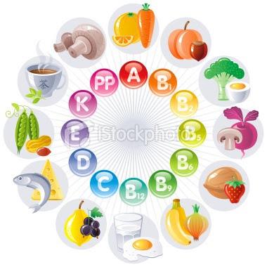 Trofologia - Vitamine