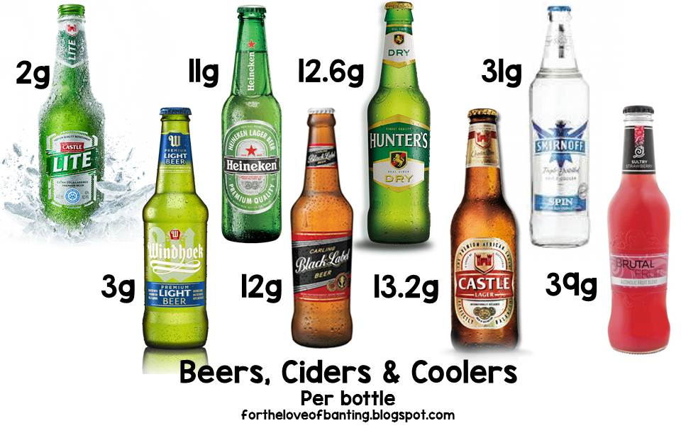 Clear Alcohol For Drinks Lower Calories