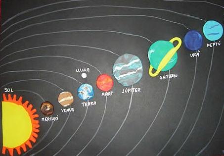 Sistema solar para niños de preescolar en español - Imagui