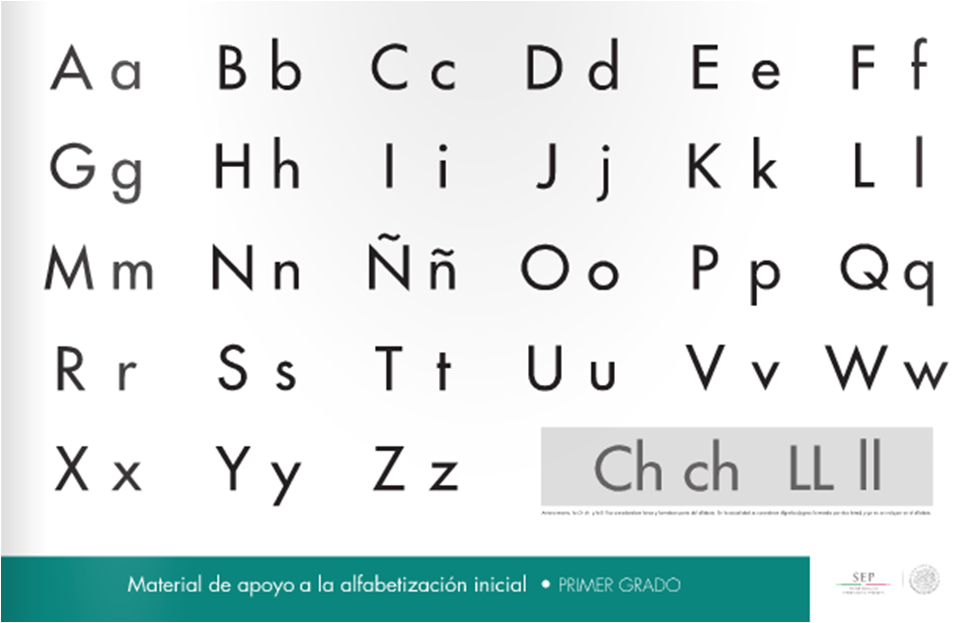 Consultar Español Cartel Primer Grado 2014 - 2015