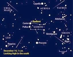 * Constelación de GEMINIS...