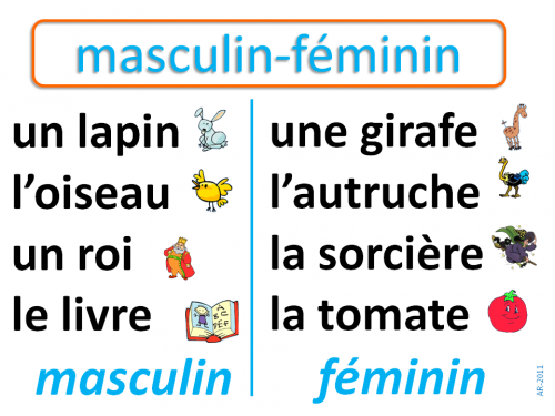 Noms masculins masculins sexy