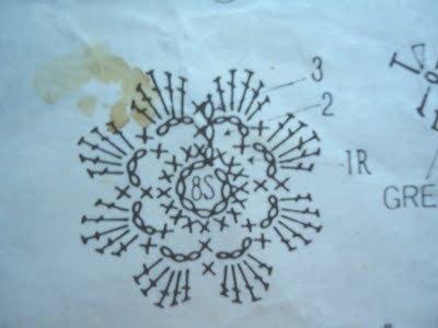 Dinah crochet doily with mini carnation diagram fig 1 sorry ye dah berkarat ccuart Images