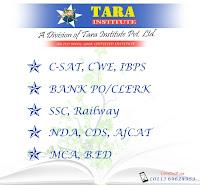 Karnataka Cooperative Bank Vacancy 2012 – 77 Clerk-Cashier, Steno Jobs