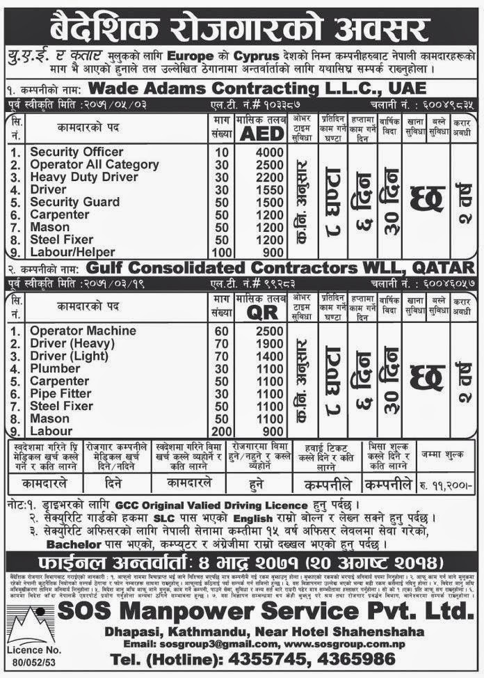 Security Officer, Operator All Category, Heavy Duty Driver, Driver, Security Guard, Carpenter, Mason, Steel Fixer, Labour, Operaotr Machine, Driver, Steel Fixer