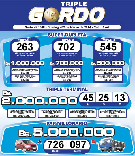 Triple Gordo Sorteo 548