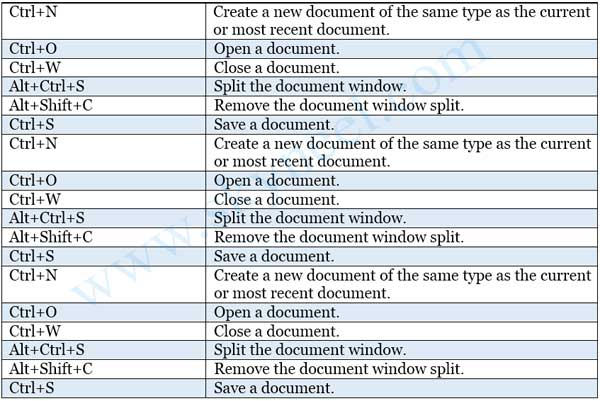 What Is Keyboard Shortcuts In Microsoft Word Knowledge