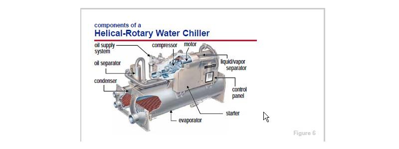 how to make a refrigerant separator