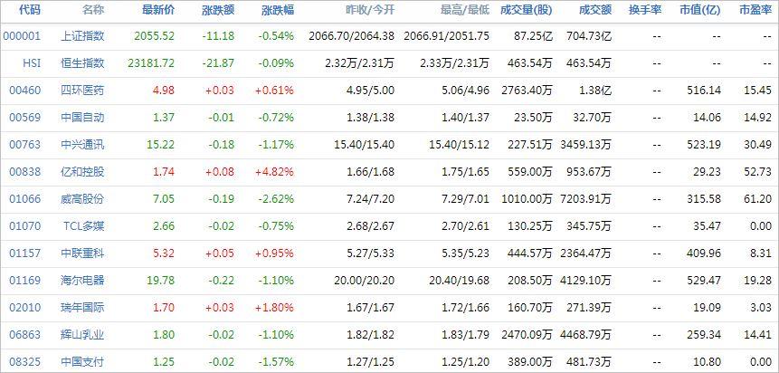 中国株コバンザメ投資ウォッチ銘柄watch20140618