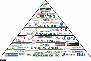 Redefining teaching and learning in the 21st Century