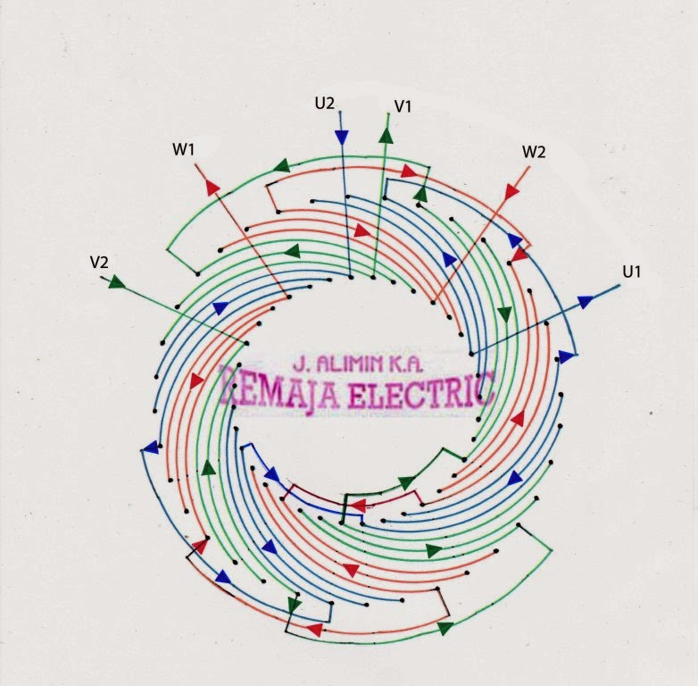 Double Layer Winding Diagram 1500 Rpm In Series | Electrical Winding ...