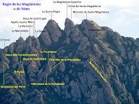 Panoràmica de la regió de les Magdalenes o de Tebes des del camí de Les Rovires