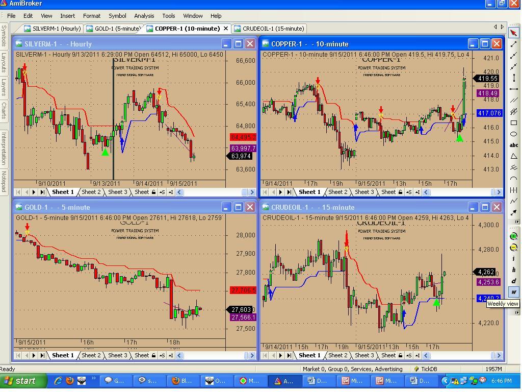 F trading system