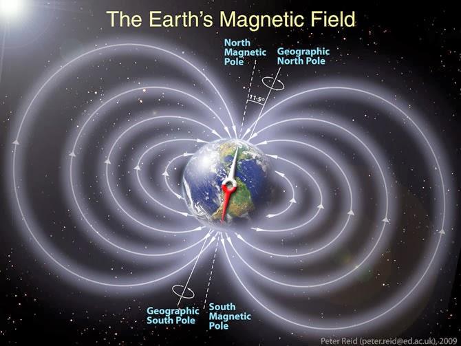 Penjelasan Saintifik NASA Tentang Fenomena Anjakan Medan Kutub Bumi