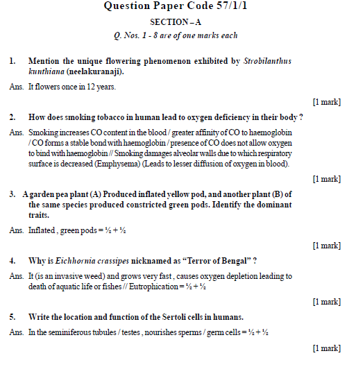 Biology marking sheme 2014 solved sample paper 12 ncert solutions biology marking sheme 2014 solved sample paper 12 malvernweather Image collections