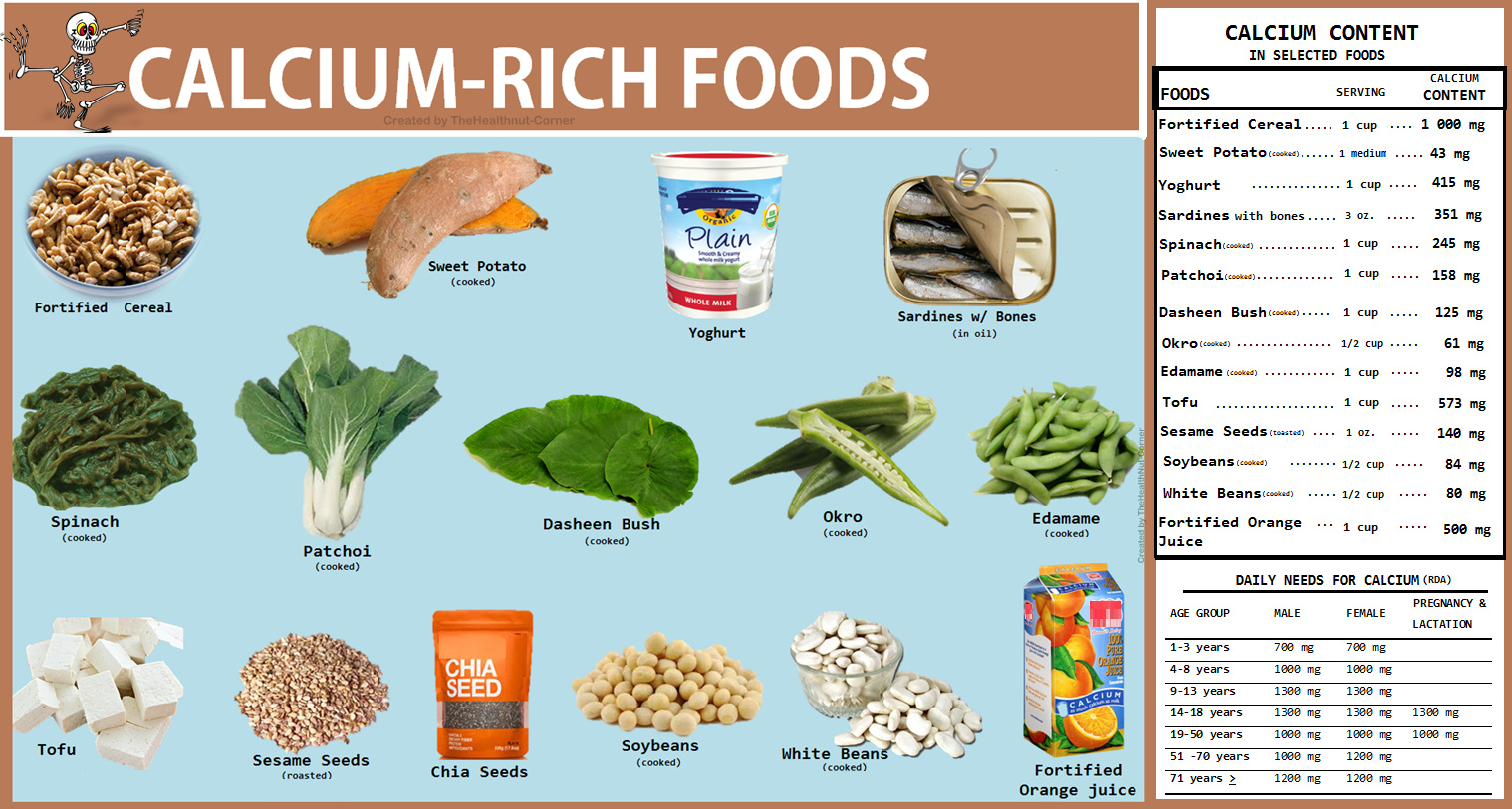 Calcium food list