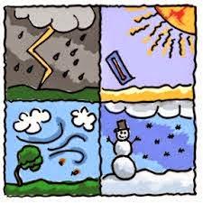 Pengertian Cuaca dan Iklim