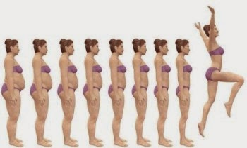 Several Workouts to be able to reduce fat