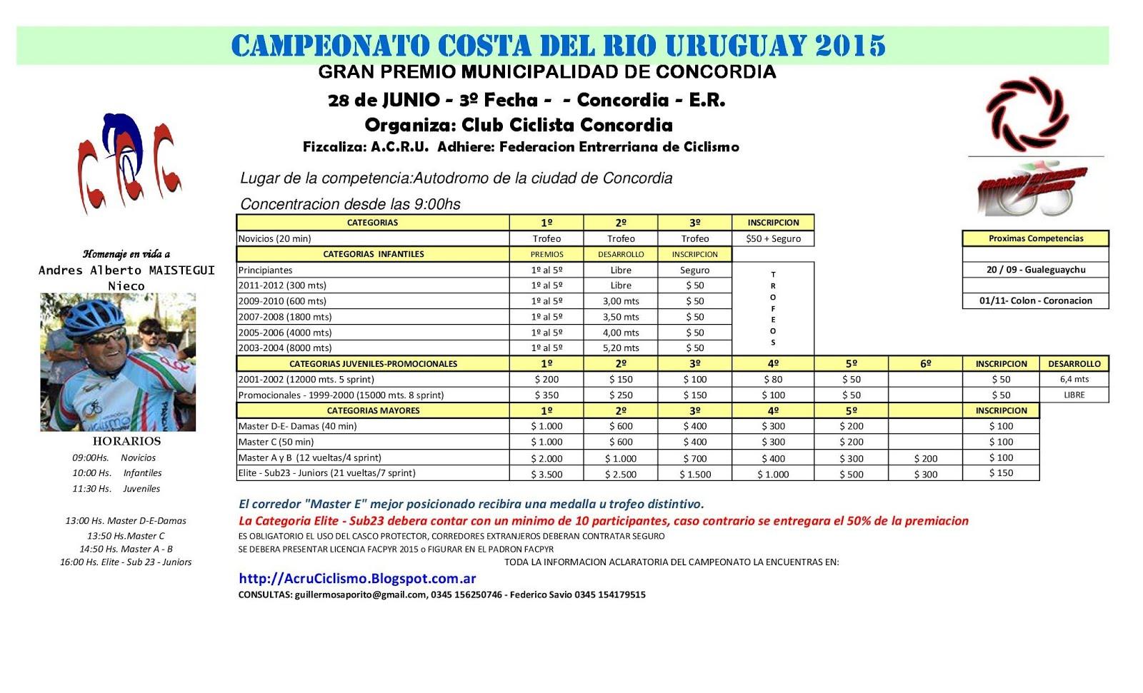 3º Fecha Costa 2015