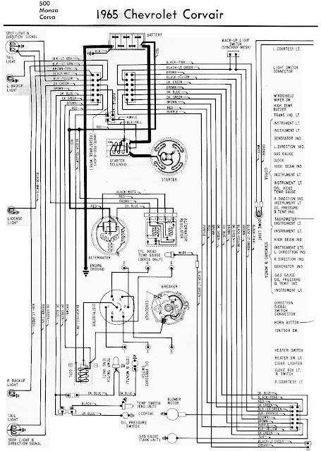 1965 chevrolet corvair electrical wiring diagram all about wiring rh diagramonwiring blogspot com Corvair Engine Diagram 1960 Corvair Rear Wiring Diagram