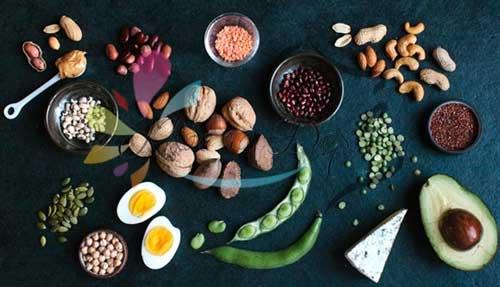 """Hướng dẫn cách tự tạo cho mình 1 thực đơn """"clean - eating"""" cho người Việt Nam"""