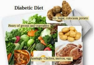 Before And After Diabetic Meals Delivered To Home